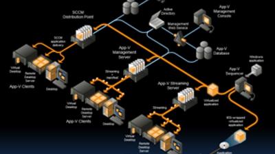 Návrh a výstavba sietí